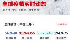1月12日重庆市最新疫情播报、国内、全球新冠肺炎疫情最