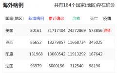 4月9日重庆市、全国及全球最疫情播报